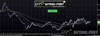 NZD USD HISTORY PRICE