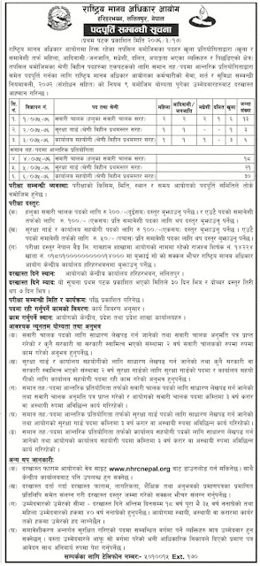 National Human Right Commission Nepal Job vacancy