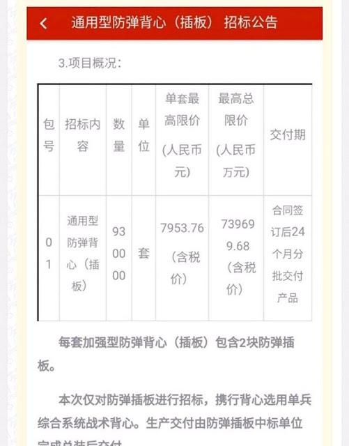 Quân đội Trung Quốc đặt mua tới 1,4 triệu áo giáp chống đạn để làm gì?