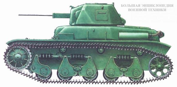 Легкий танк R35 (Char leger d'accompagnement)