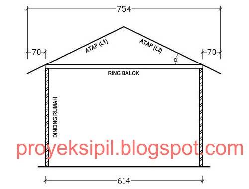 Cara Mudah dan Cepat dalam Menghitung Luas Atap Rumah