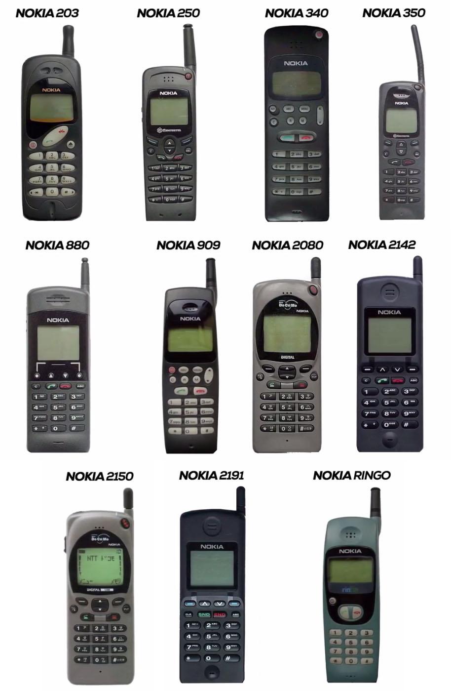 Nokia Mobile Phones in 1995