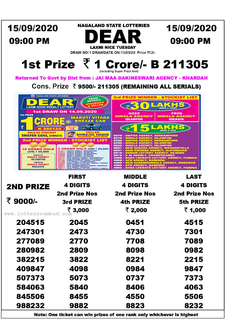 Lottery Sambad Today 15.09.2020 Dear Laxmi Nice Tuesday 9:00 pm