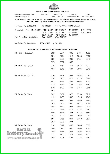 Kerala Lottery Result 29.03.20 Pournami RN-436 Lottery Result held on 23.06.2020