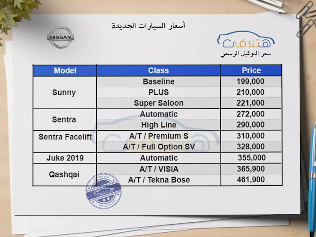 Nissan Prices in Egypt