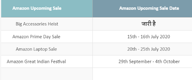 Amazon_offer_date