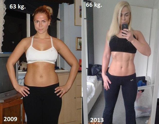 body fat percentage in photos
