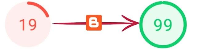 இணையத்தளத்தின் வேகம் அதன் வருமானம்- Serve images in next-gen formats WebP