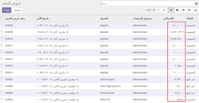 Eastern Arabic Numerals In Odoo   Technaureus Info Solutions