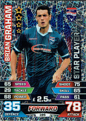 Match Attax spfl 15//16 Grant Gallagher Dumbarton no 234