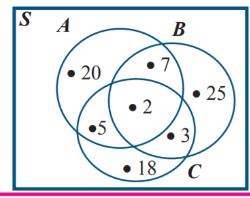 Soal dan Jawaban Ayo Berlatih 2.9 Matematika kelas 7