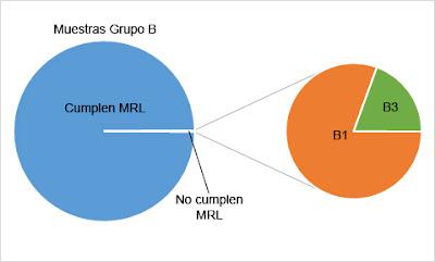 Grupo%2BB%2BEspa%25C3%25B1a.jpg