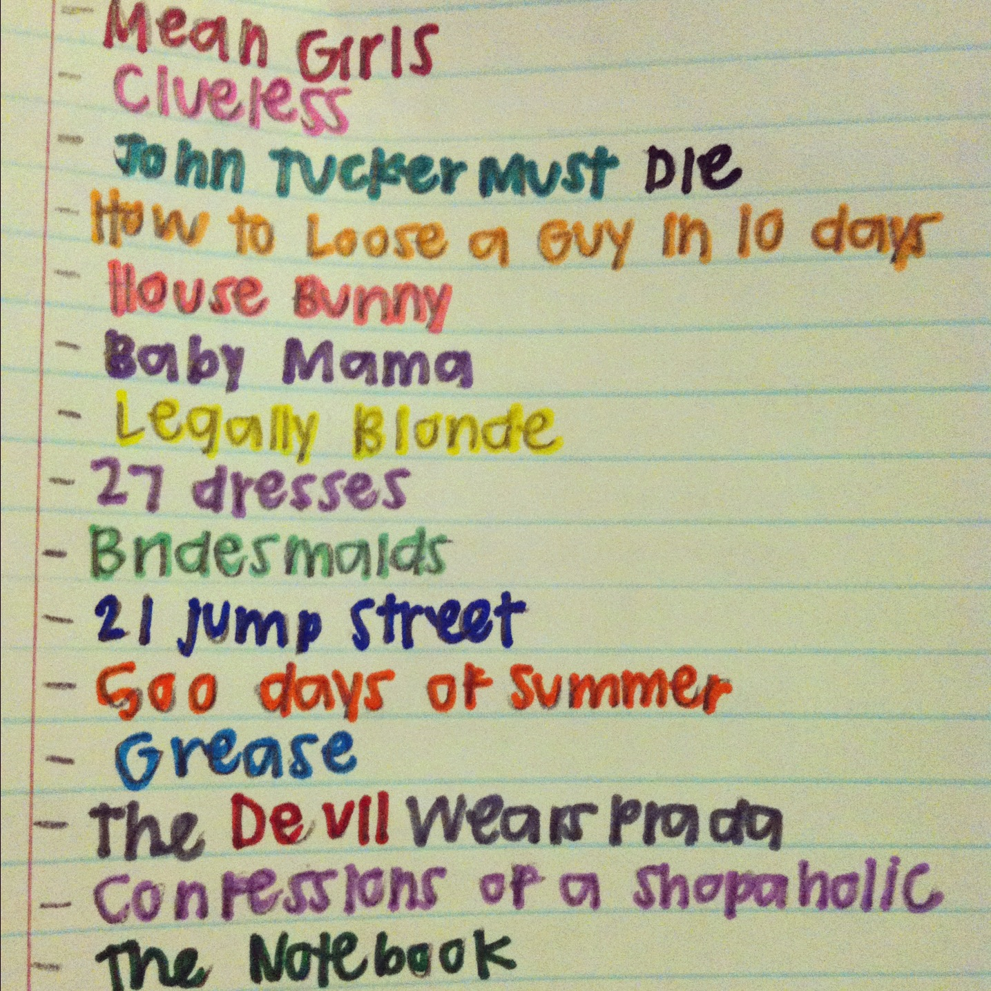 Things To Do At A Teen Sleepover 67