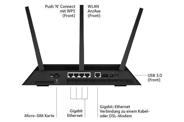 fungsi modem pada jaringan komputer