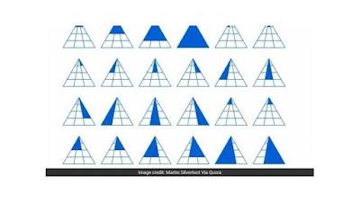 Respuesta : Cuántos triángulos hay en la imagen?