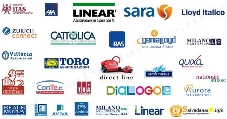 Come attivare una assicurazione auto on line e perch for Assicurazione rc casa on line