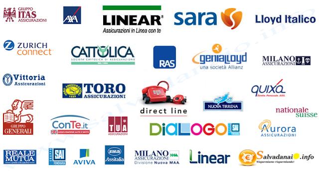 Come attivare una assicurazione auto on line e perché scegliere un RC Auto online