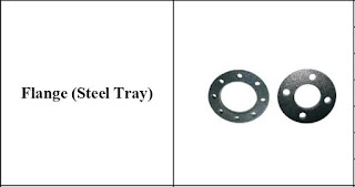 Harga fitting pipa ppr lesso flange steel tray