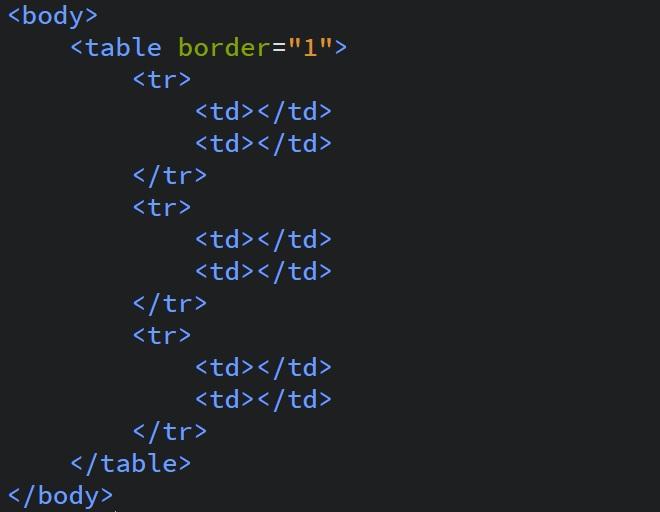 Cómo crear tablas básicas en HTML