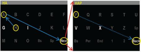 図:ブレインコンピュータインターフェイス