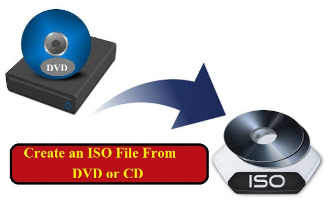 Create an ISO File From a DVD or CD