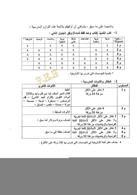 مذكرة وزارية قديمة بتاريخ 4/7/2006 يمكن الاستئناس بها لتحديد اللوازم الدراسية الواجب اقتناؤها من طرف الأسر حسب كل مستوى دراسي..