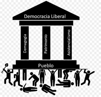 Democracia liberal está sendo corroída, afirma cientista político