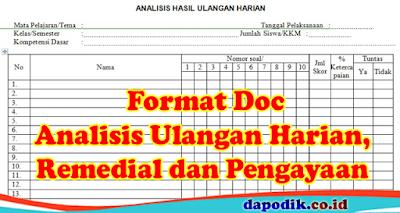 Contoh Format Doc Analisis Ulangan Harian, Remedial dan Pengayaan