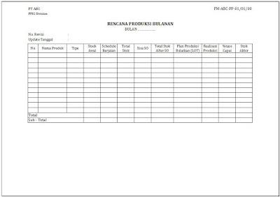 Contoh Prosedur Pembuatan Jadwal Produksi Di PPIC