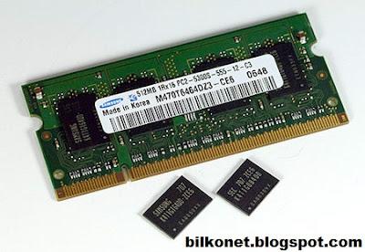 Jenis-Jenis RAM Yang Harus Anda Ketahui - DRAM (Dynamic Random Access Memory)