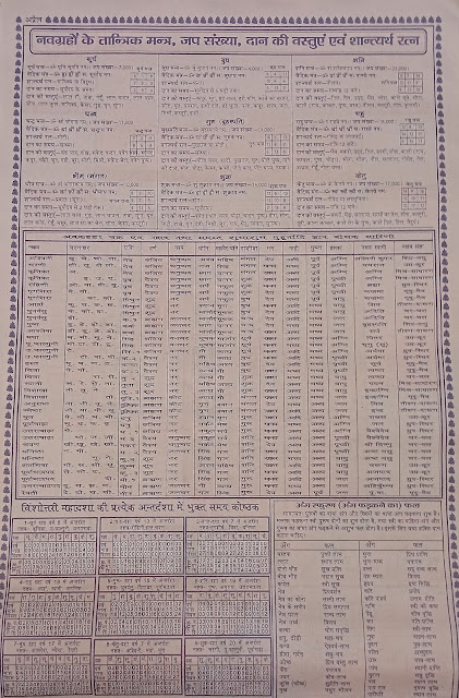 Kaldarshak Calendar 2021 April