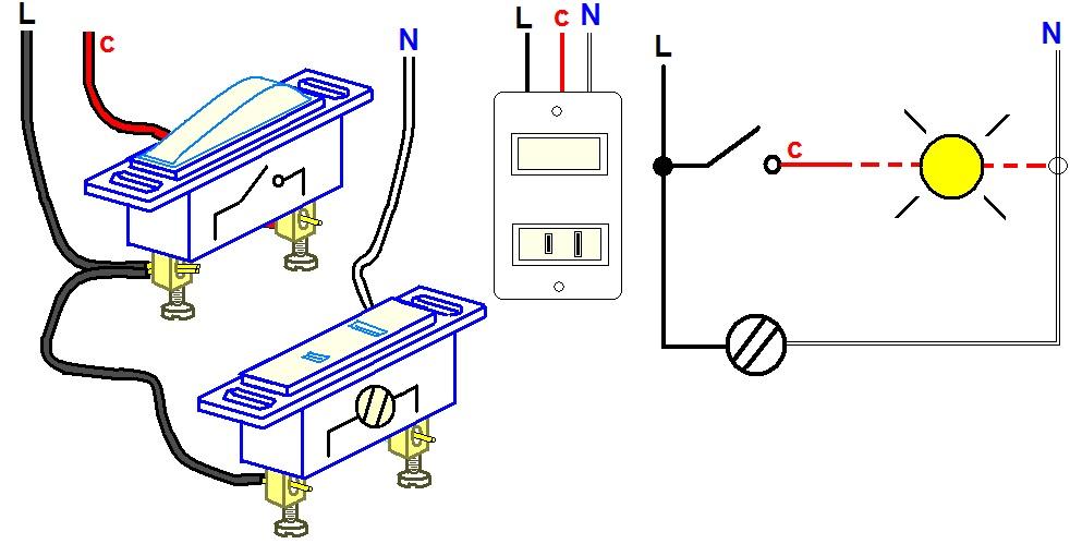 Coparoman como se conecta un apagador y un tomacorriente for Como instalar un enchufe
