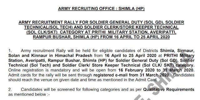 ARO Shimla Army Bharti Rally 2020