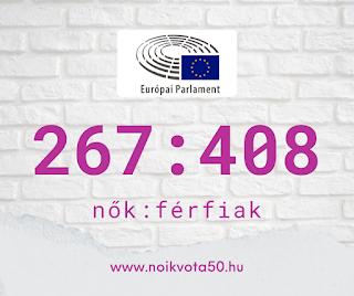 Az Európai Parlament képviselői között 267:408 a nők és férfiak aránya #KORM43