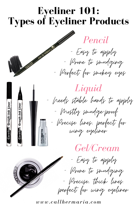 Eyeliner 101 Types of Eyeliner Products