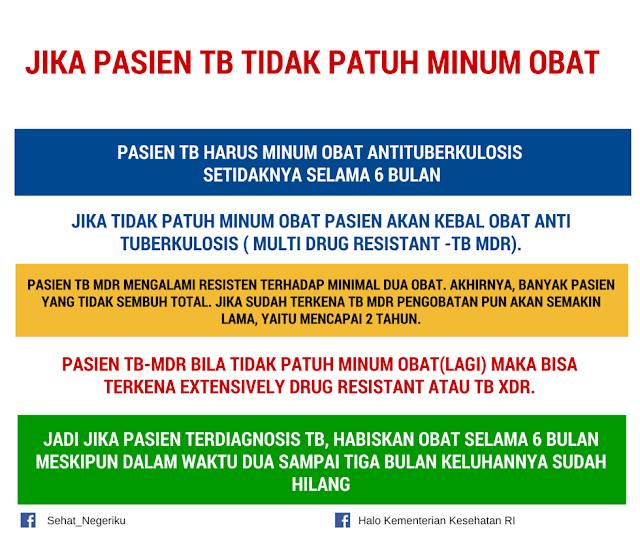 Akibatnya Jika Pasien TB Tak Patuh Minum Obat