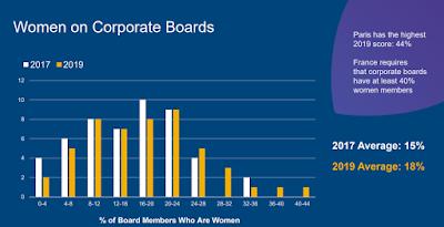 Dell Technologies -Women Powering Business (Women's Entrepreneurship)