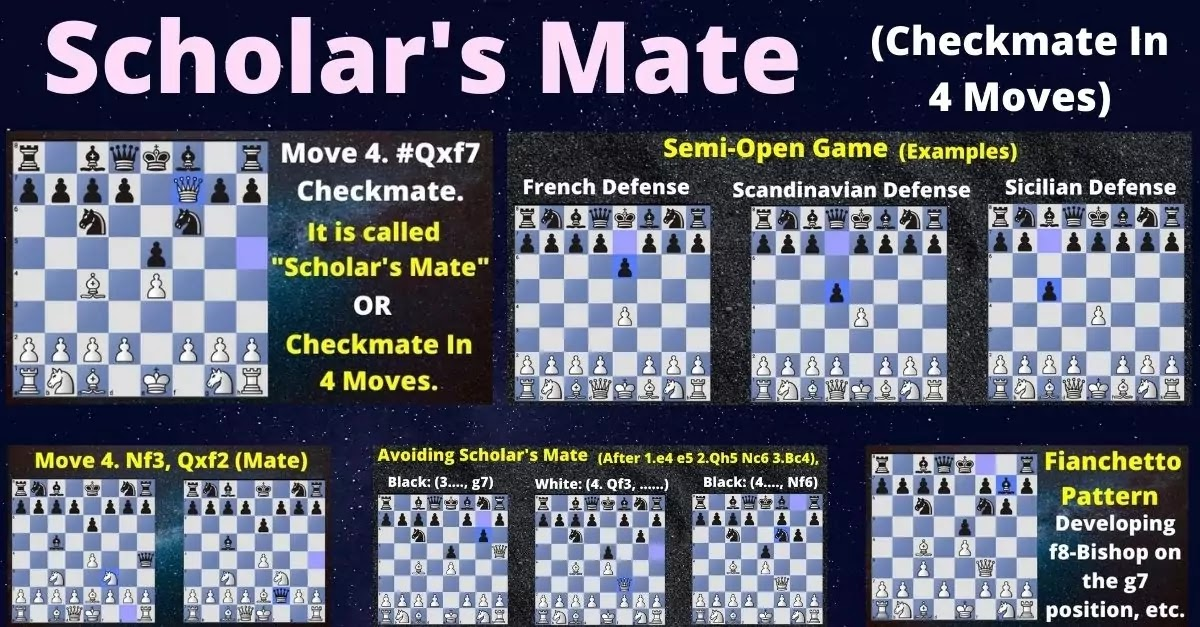 Scholar's Mate In Chess
