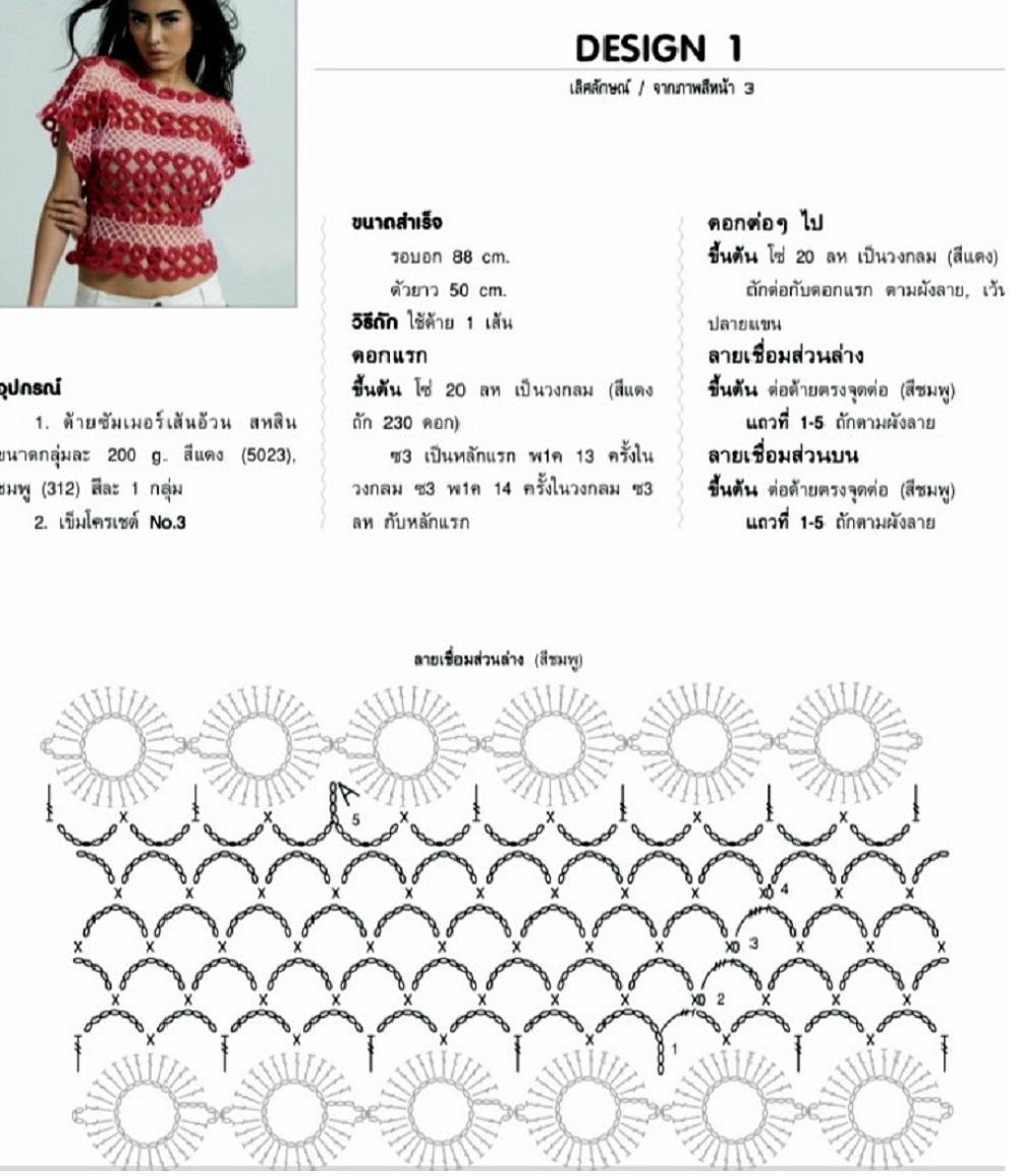 top círculos crochet, patrones ganchillo