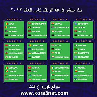 موعد قرعة تصفيات افريقيا المؤهلة لكاس العالم 2022 قطر
