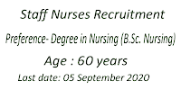 Staff Nurses Recruitment Preference for Degree in Nursing B.Sc. Nursing