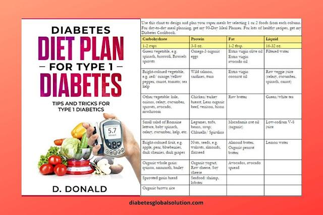 Diabetes Diet Plan