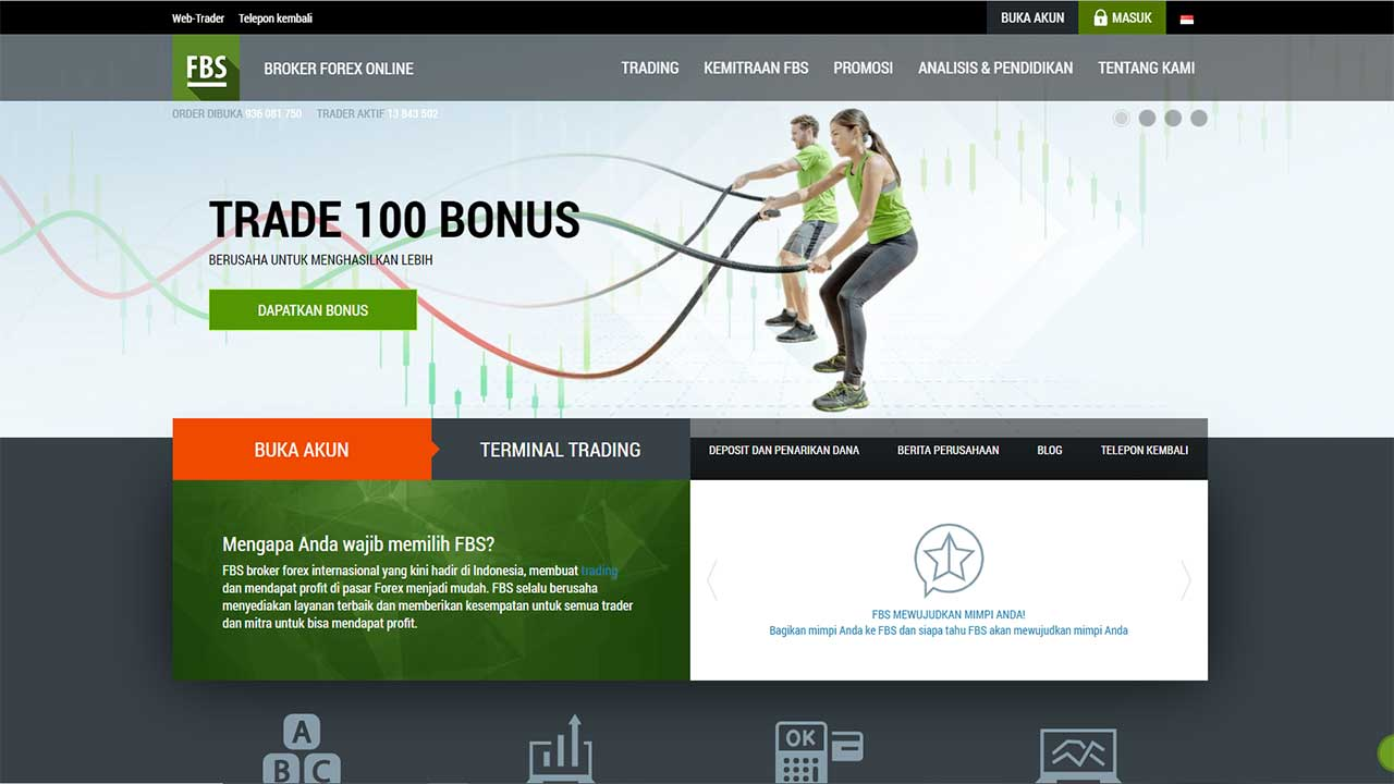 cara-trading-forex-fbs