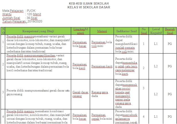 Kisi - Kisi Soal PJOK Ujian Sekolah SD/MI Tahun 2020 - Guru Krebet 3