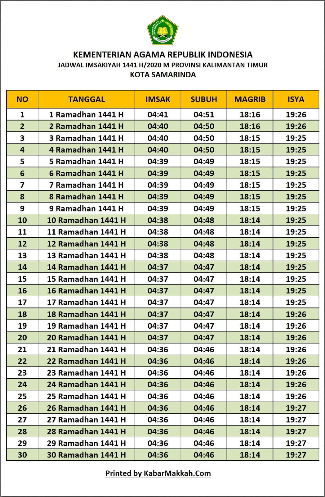 Jadwal Imsakiyah Samarinda 2020