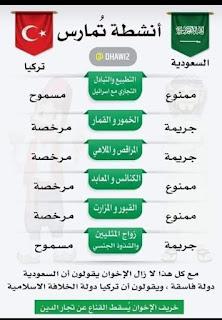 perbedaan turki dengan arab saudi