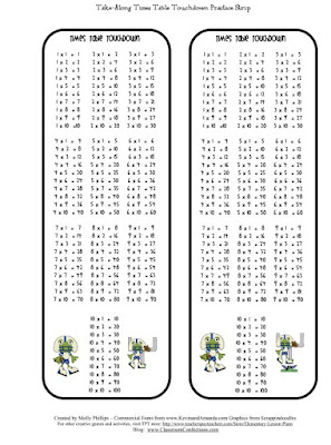 Free Worksheets » Blank Times Table Chart - Free Math Worksheets ...