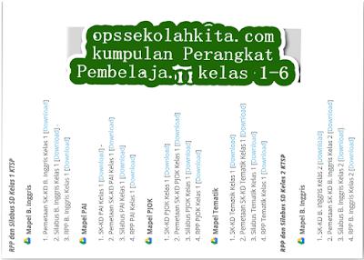 Download RPP dan Silabus KTSP Terbaru Kelas 1 – 6 SD
