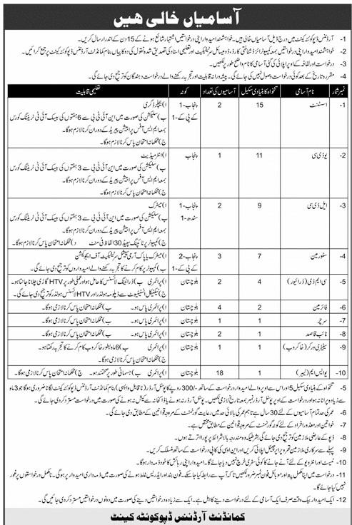 Pak Army Ordnance Depot Quetta Cantt Jobs 2021 in Pakistan