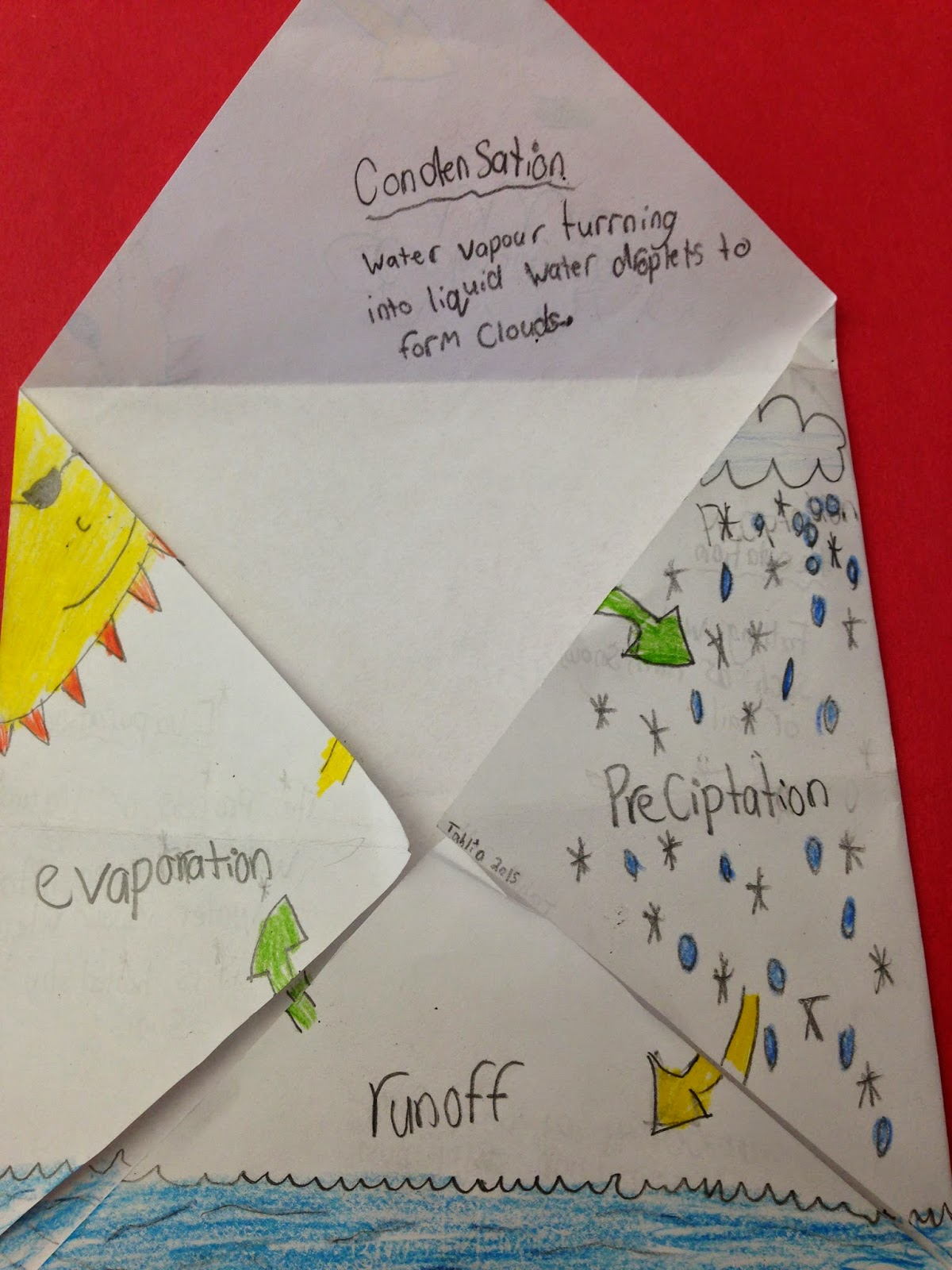 water cycle paper - photo #11